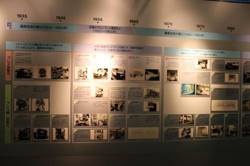 トヨタ産業技術記念館・48_c0075701_23265222.jpg