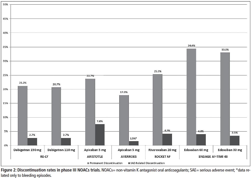 抗凝固薬の服薬アドヒアランスに関する総説-なぜ抗凝固薬は飲めないのか:TH誌_a0119856_23481542.png