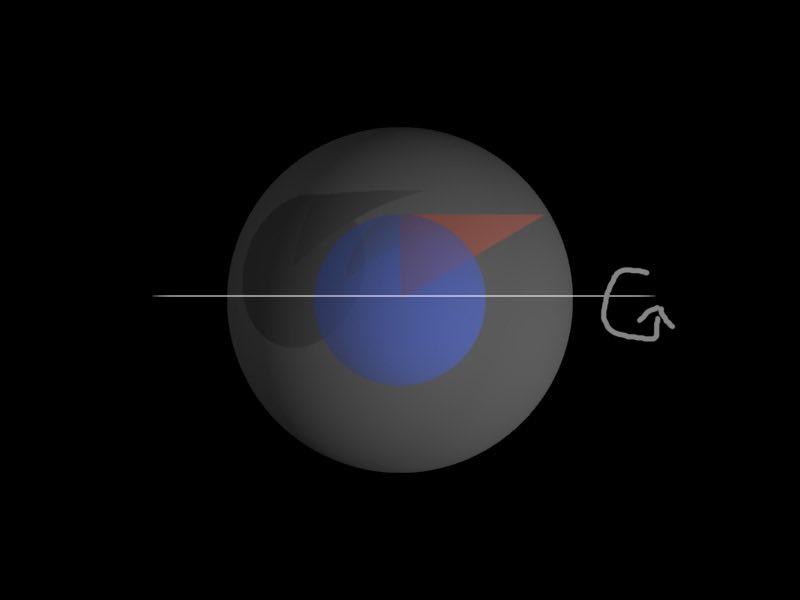 球殻の内側および外側の球面の両方に交わる平面で(略)_d0164691_20142595.jpg