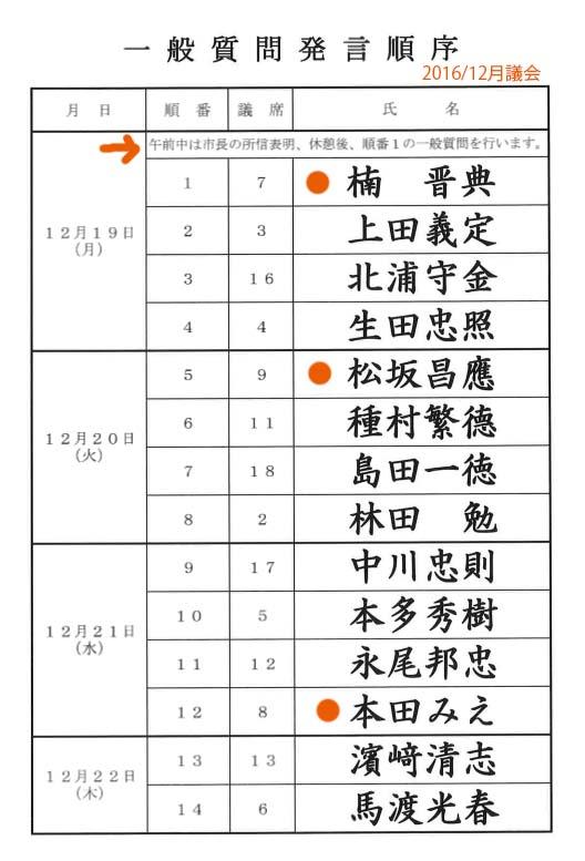 12月議会に報告会の成果を_c0052876_23312049.jpg