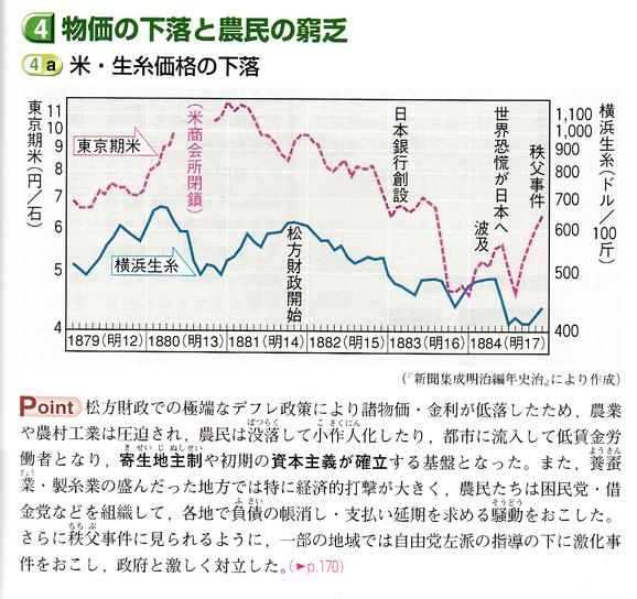 第51回日本史講座のまとめ④ (松...