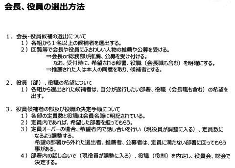会長・役員の選出方法 : 美晴台自治会Blog