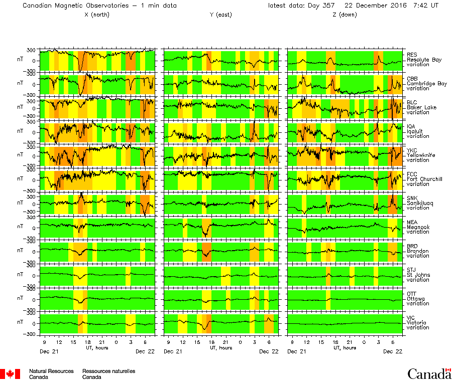 HAARPモニター観察:「12月23日M9地震予測」前日メモ、300nT地震電磁波!_a0348309_17222690.png