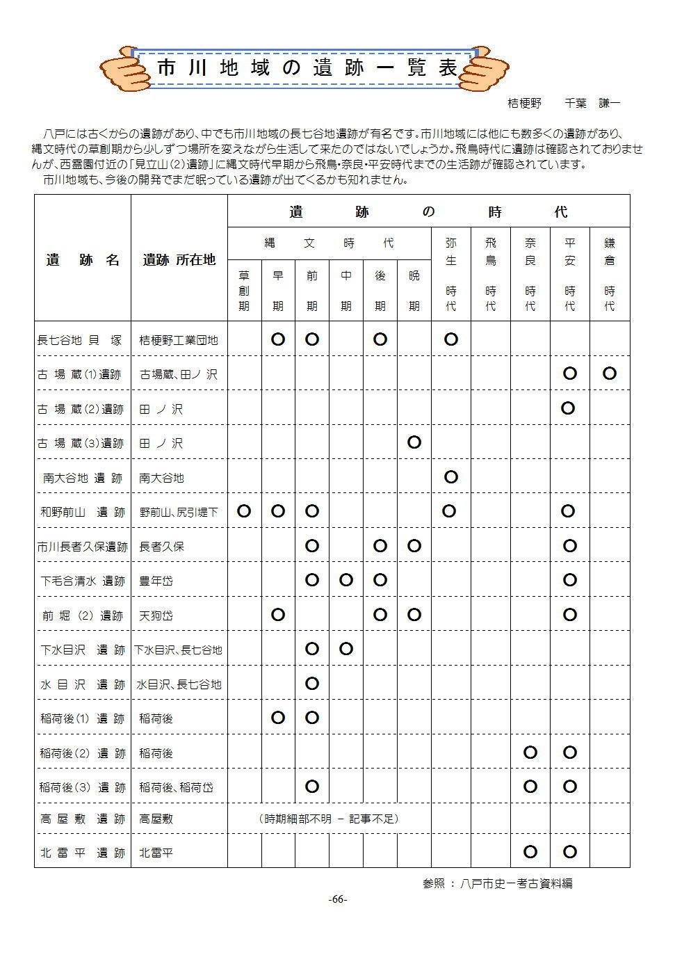 b0183351_13011805.jpg