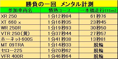 b0095299_10513187.jpg