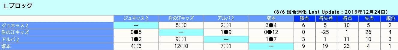 U11 ★2nd  ⚽第23回 大阪小学生サッカー大会 大阪市地区予選_f0138335_11474923.jpg