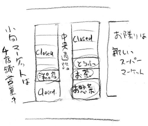 川崎 小向マーケット、亀甲マーケット_a0163788_21142595.jpg