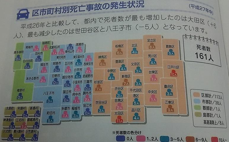 昨年度の都内交通事故死者数は161人。世田谷区は3人。_c0092197_11232451.jpg