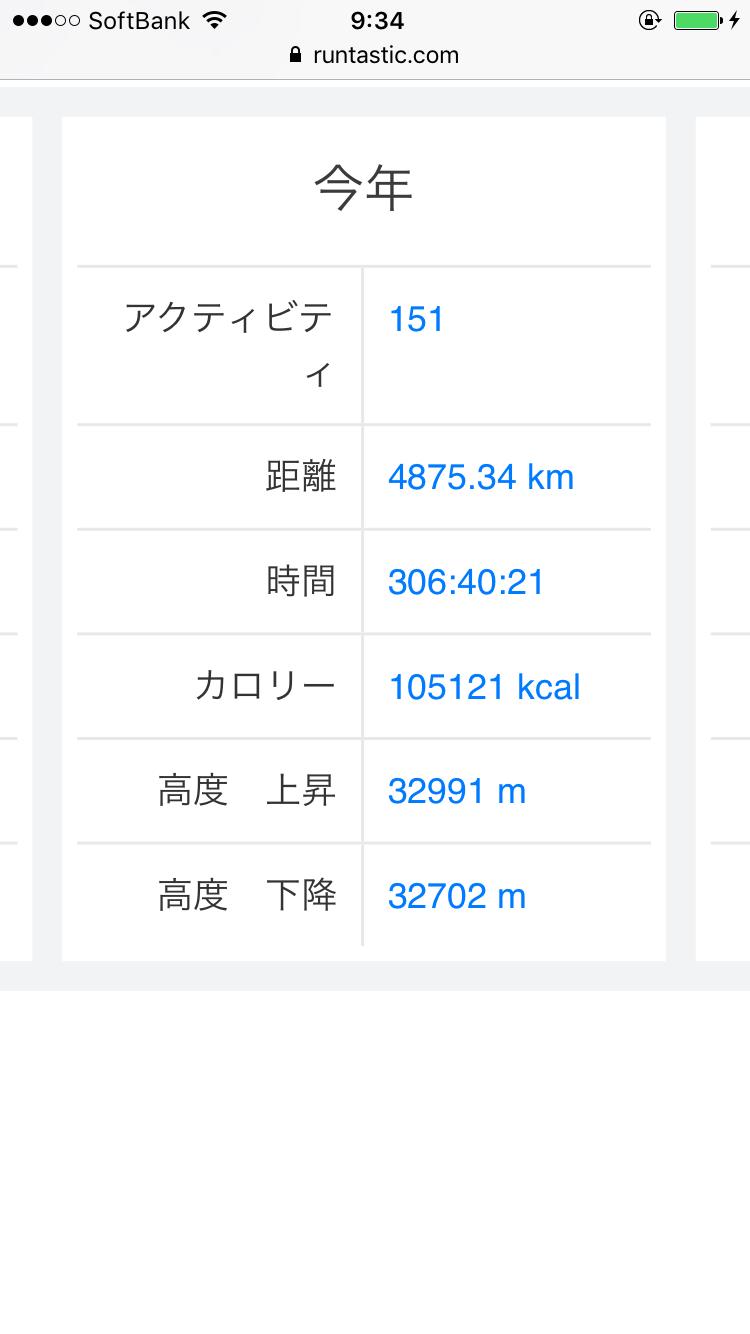 今年のサイクリング全日程終了!(12月29日の走行 続き)_b0136045_09375064.jpg