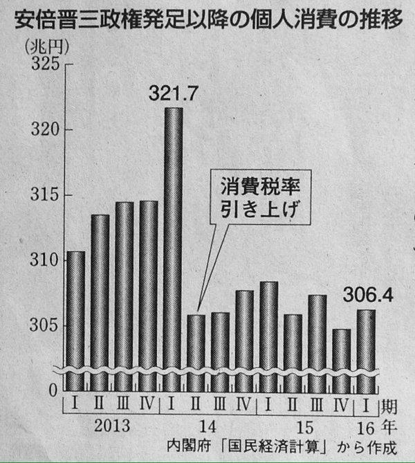 寒波の中、日本経済の冷え込みに思いをはせる(笑)_c0025115_20224438.jpg