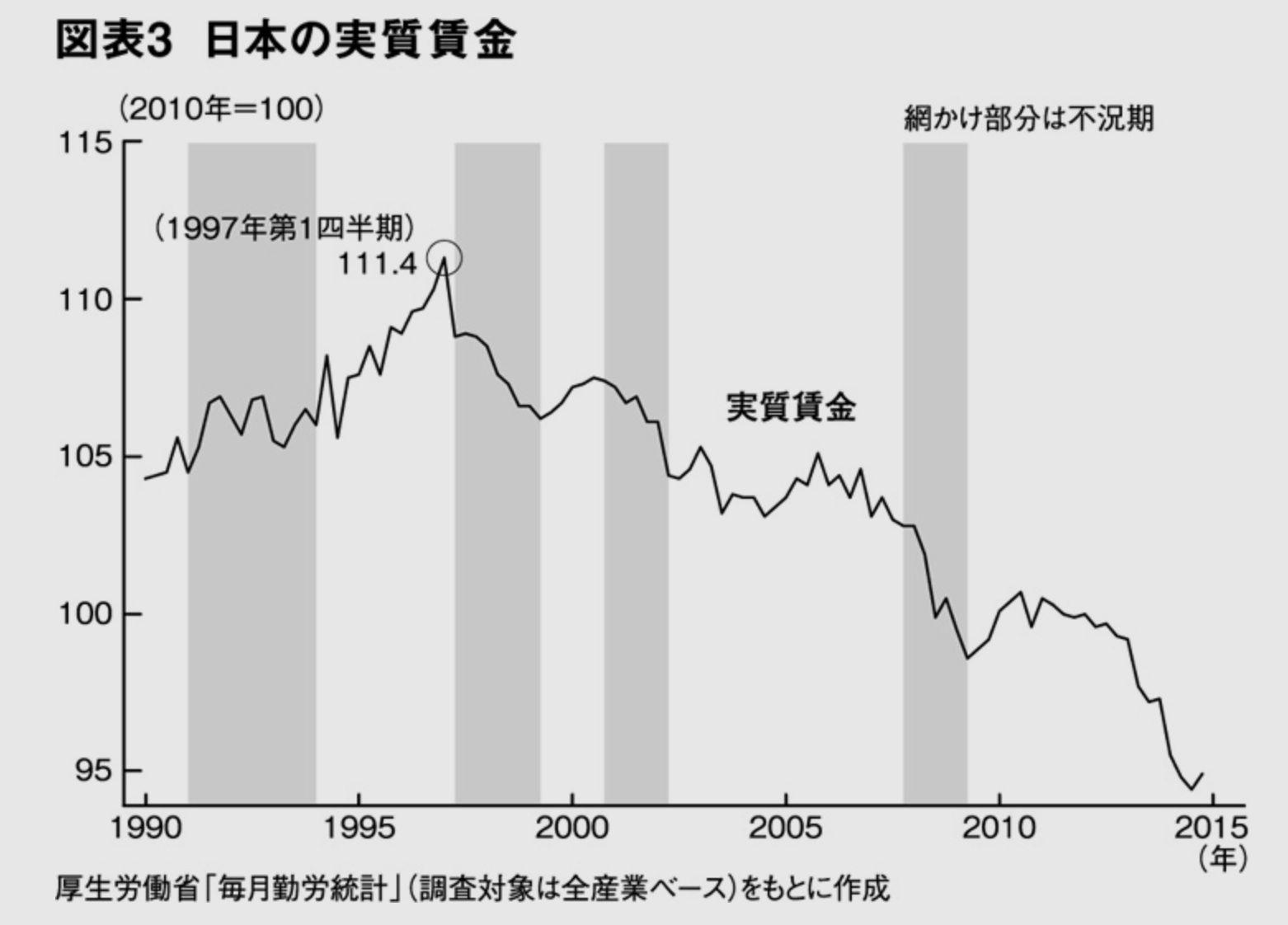 寒波の中、日本経済の冷え込みに思いをはせる(笑)_c0025115_20232267.jpg