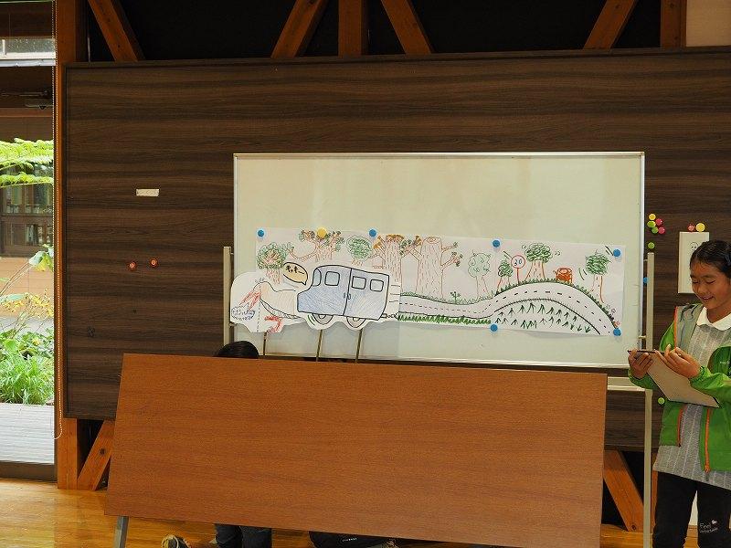 第10回沖縄県子ども環境サミット 子どもエコキャンプ_f0121321_16413593.jpg