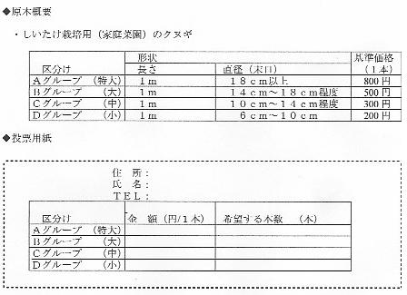 30しいたけ栽培用原木市(木の駅ひだか)_a0051539_94656100.png