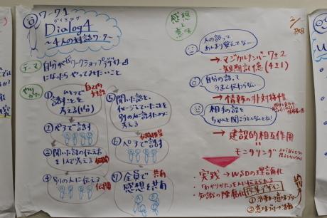 【青学WSD】24期講座がスタートしました!!_a0197628_20475253.jpg