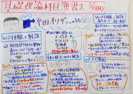 【青学WSD】基礎理論科目2日目_a0197628_18344013.jpg