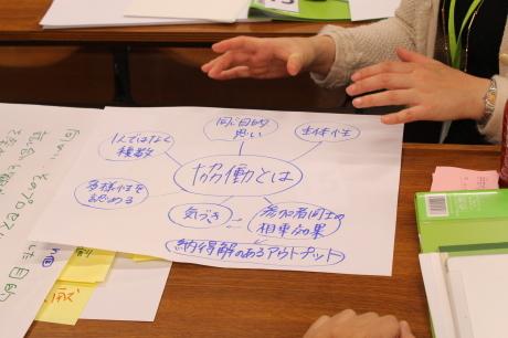 【青学WSD】基礎理論科目2日目_a0197628_18383816.jpg