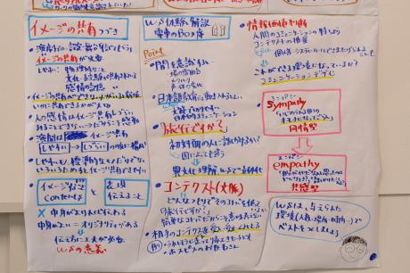 【青学WSD】基礎理論科目2日目_a0197628_18432740.jpg