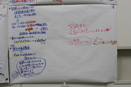 【青学WSD】基礎理論科目2日目_a0197628_18434285.jpg
