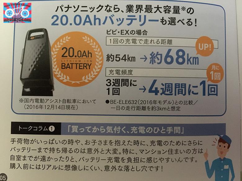 2017年 Panasonic 電動アシスト自転車 新車発表会_e0126901_11073251.jpg