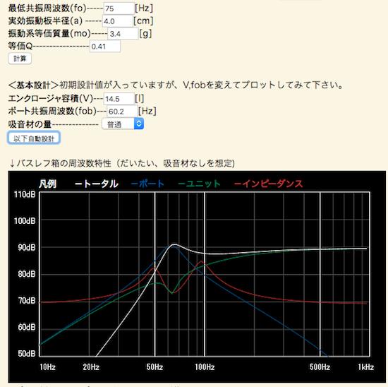 トールボーイ型スピーカー工作①_c0063348_16502862.png