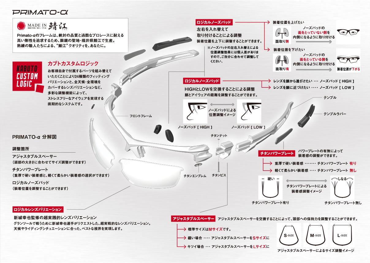 24種類のカスタムフィットバリエーションで個々のベストフィッティングを実現した日本製スポーツサングラスOGKカブト・PRIMATO-α(プリマト アルファ)発売開始!_c0003493_22174955.jpg