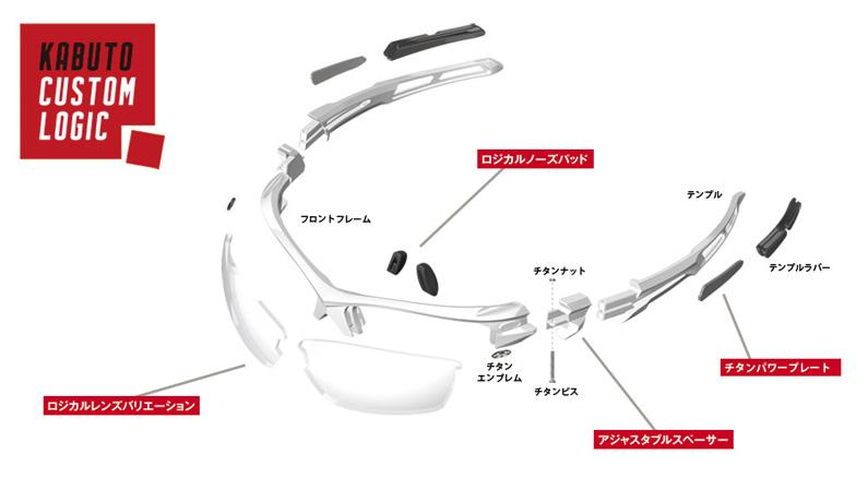 24種類のカスタムフィットバリエーションで個々のベストフィッティングを実現した日本製スポーツサングラスOGKカブト・PRIMATO-α(プリマト アルファ)発売開始!_c0003493_22210027.jpg