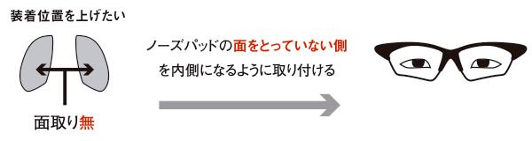 24種類のカスタムフィットバリエーションで個々のベストフィッティングを実現した日本製スポーツサングラスOGKカブト・PRIMATO-α(プリマト アルファ)発売開始!_c0003493_09391086.jpg