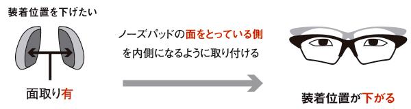 24種類のカスタムフィットバリエーションで個々のベストフィッティングを実現した日本製スポーツサングラスOGKカブト・PRIMATO-α(プリマト アルファ)発売開始!_c0003493_09391945.jpg