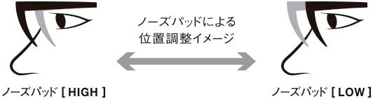 24種類のカスタムフィットバリエーションで個々のベストフィッティングを実現した日本製スポーツサングラスOGKカブト・PRIMATO-α(プリマト アルファ)発売開始!_c0003493_09414100.jpg