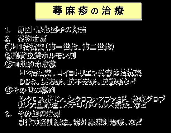 2017年1月教室 『蕁麻疹について』_c0219616_16105814.png