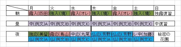 17-1月期 学習時間割とりあえず (17年1月28日)_c0059093_13560858.jpg