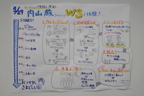 【青学WSD】ワークショップの企画スタート!_a0197628_16070492.jpg