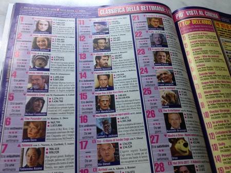 1ユーロで日本もちょい見えたオモロ雑誌『Di Più TV』_a0136671_3484023.jpg