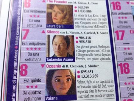 1ユーロで日本もちょい見えたオモロ雑誌『Di Più TV』_a0136671_3594651.jpg