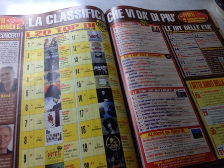 1ユーロで日本もちょい見えたオモロ雑誌『Di Più TV』_a0136671_42656.jpg