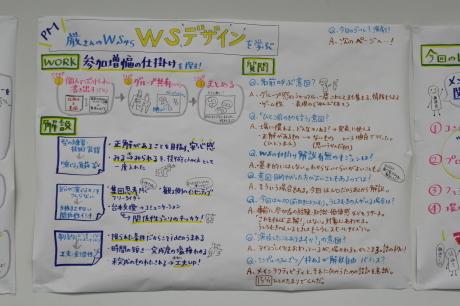 【青学WSD】ワークショップの企画スタート!_a0197628_10021309.jpg