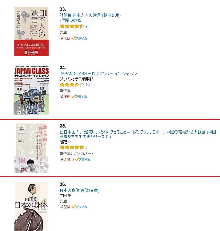 『訪日中国人、「爆買い」以外にできること』、アマゾンベストセラー35位に_d0027795_16583985.jpg