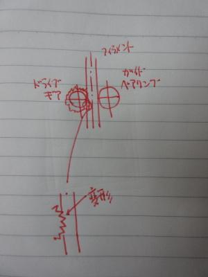 3Dプリンタのエクストルーダの話_a0027275_9473984.jpg