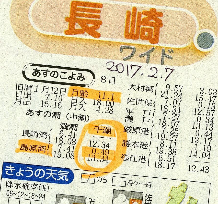 干潮時を狙え_c0052876_19432196.jpg