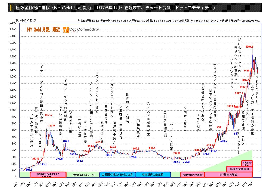 ビットコインと中央銀行_b0221143_14222077.png