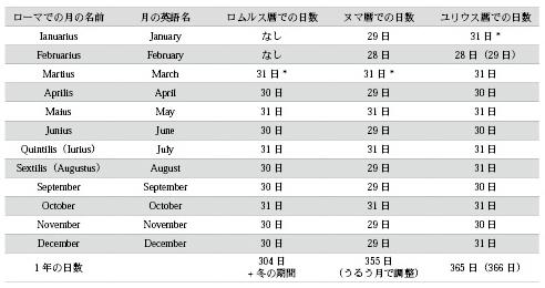 2月になって早1/3ヵ月が過ぎようとしています。_e0086798_12391870.jpg