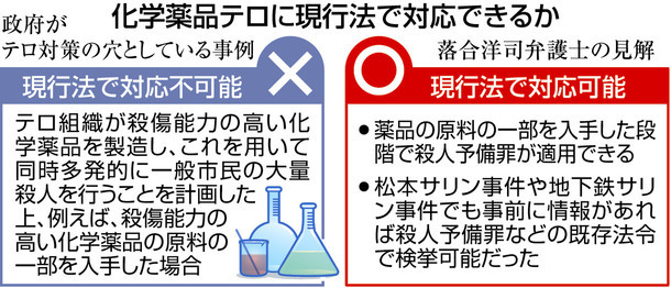 共謀罪」を考える。(7)-東京新聞20170210より-_f0345938_09295624.jpg