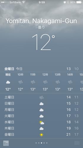 12°C._c0153966_10002607.png