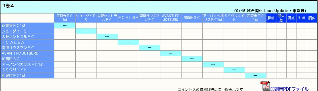 U11    ⚽国民共済サッカーリーグin大阪_f0138335_11395422.jpg