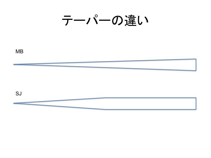 マグバス(その2)_a0183304_8304356.jpg