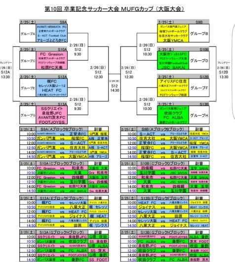 U12    ⚽第10回 卒業記念サッカー大会 MUFGカップ 中央大会‼_f0138335_16181559.jpg