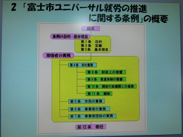 『全ての人に居場所と出番があるまち・富士市』を目指して! フォーラム「ユニバーサル就労を考える」_f0141310_07293651.jpg