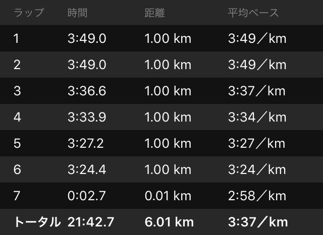 行くぜ!静岡マラソン!_f0310282_17031382.png