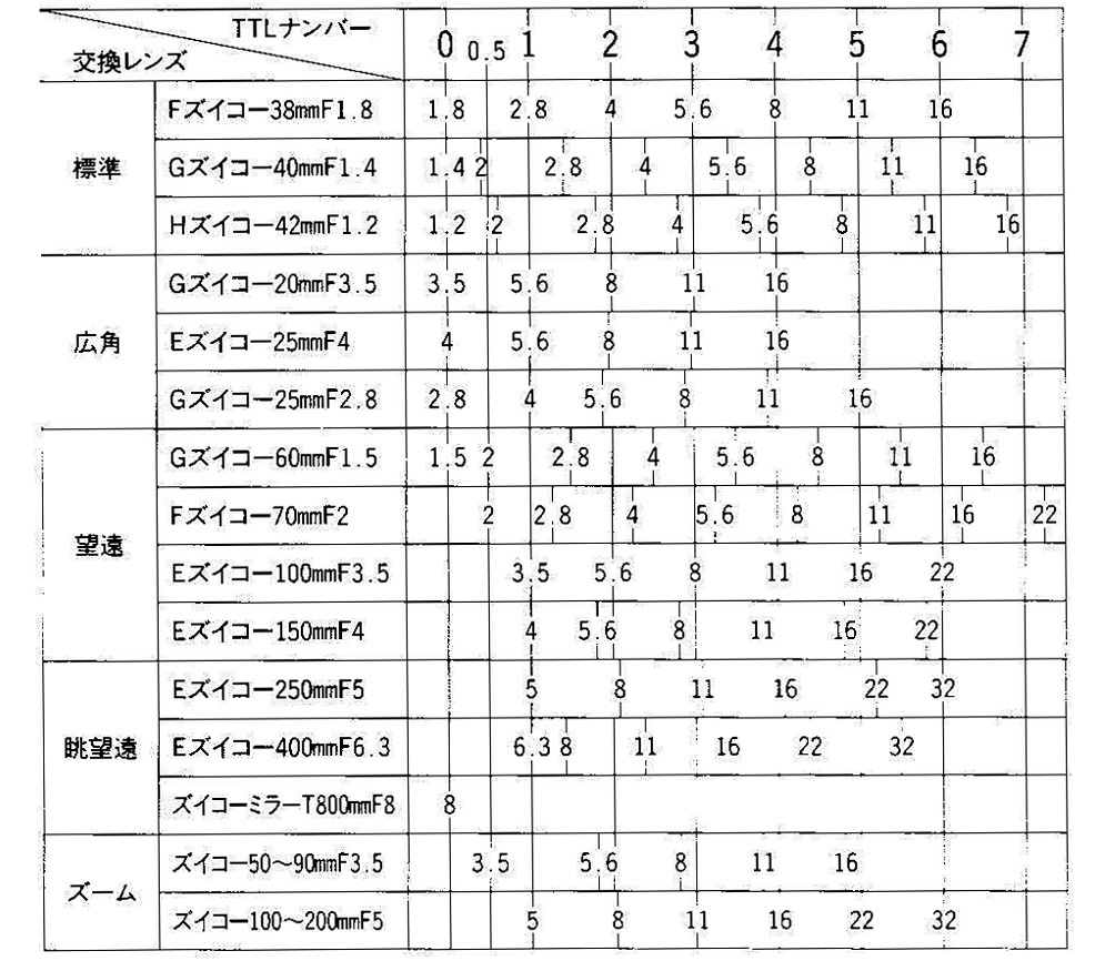 PEN-FTとお散歩_a0271402_08325496.jpg
