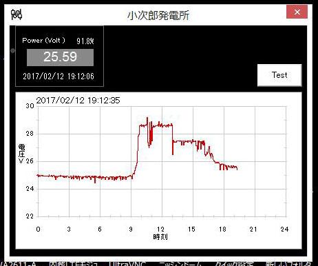 ソーラー発電 バッテリー ネットワーク電圧計(容量)_c0061727_974470.jpg